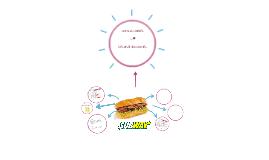 Copy of Subway - Administracion en la Empresa Alimentaria