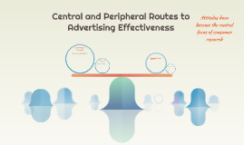 Central and Peripheral Routes to Advertising Effectiveness