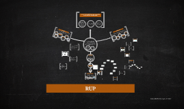 Elementos Básicos De RUP