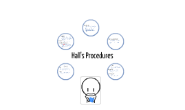 Hall's Procedures