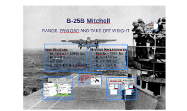 Copy of B-25B Mitchell