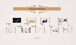 Artisan 21 Project