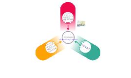 Copy of Características y estructura del texto dramático