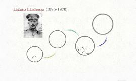 Lázaro Cárdenas (1895-1970)