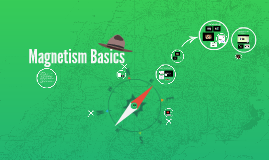 Copy of Magnetism Basics