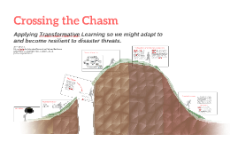 Applying Transformative Learning to Disaster Risk Reduction and Resilience