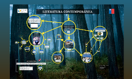 Copy of LITERATURA CONTEMPORÁNEA