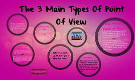The 3 Main Types Of Point Of Views