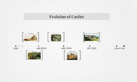 Evolution of Castles