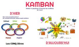KAMBAN : outil lean
