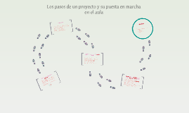 Copy of Los pasos de un proyecto y su puesta en marcha en el aula
