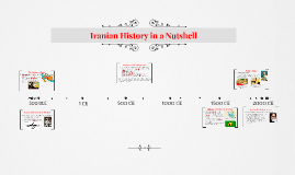 Iranian History in a Nutshell