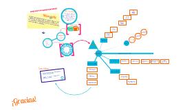 Copy of Dirección de Comunicaciones