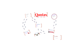 Copy of Qantas