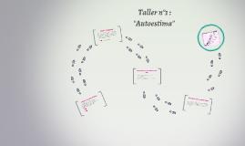 Taller n°1 :