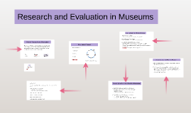 Copy of Role of Research and Evaluation