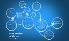 Copy of Sistemas de informacion estrategicos