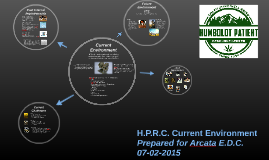 H.P.R.C. Current Environment
