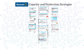 Wal-mart's Capacity and Production Strategies