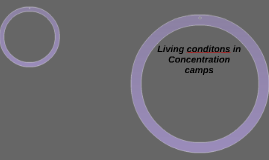 Living conditons in Concentration camps