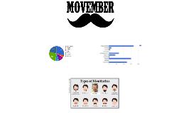 Copy of Movember 2016