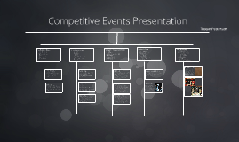 Copy of Competitive Events Presentation