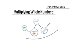 Copy of Multiplying Whole Numbers
