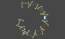 Estudios de estabilidad considerando multiples maquinas