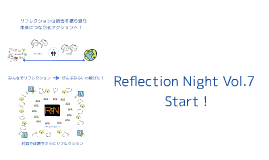 Copy of Reflection Night Vol.7 Opening