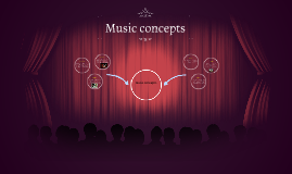 Music concepts