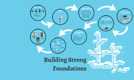 Engineering  a Foundation