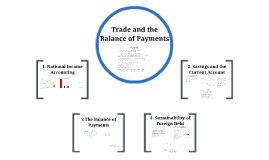 Econ 592F17.2 Trade and the Balance of Payments