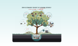 How is English taught at l'Olivar school?