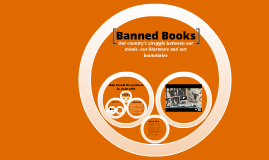 Copy of Banned Books