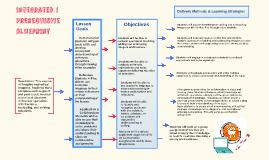 int1prereq blueprint