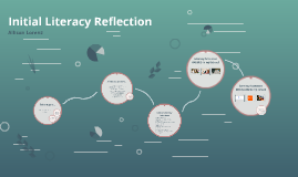 Initial Literacy Reflection