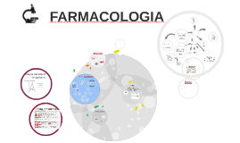 Copy of FARMACOLOGIA