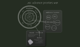 JISC Advance Priorities Map - shared copy