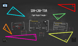Trigonometry with SOH-CAH-TOA