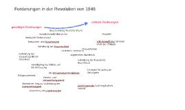 1 Forderungen 1848 abends