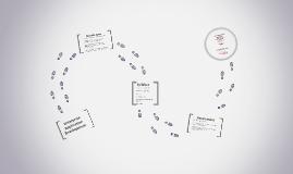 Enterprise Application Development 2016