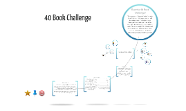 Copy of Copy of 40 Book Challenge