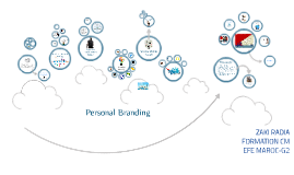 Copy of Personal branding via Social Networking
