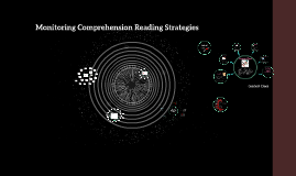 Copy of Monitoring Comprehension Reading Strategies