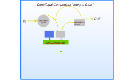 "Centrifugal Compressor ""Integral Gear"""