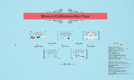Western Civilization Over Time