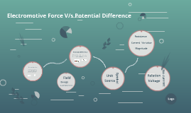 Electromotive Force V/s Potential Difference