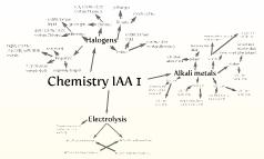 Chemistry IAA 1