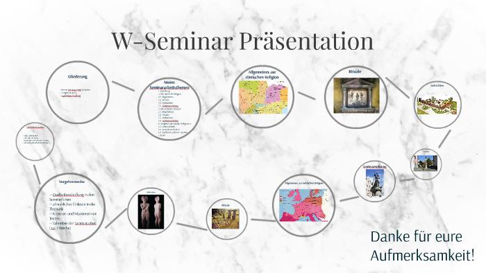 W Seminar Prasentation By Elisabeth Schromm