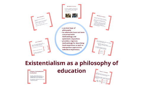 existentialism philosophy ppt